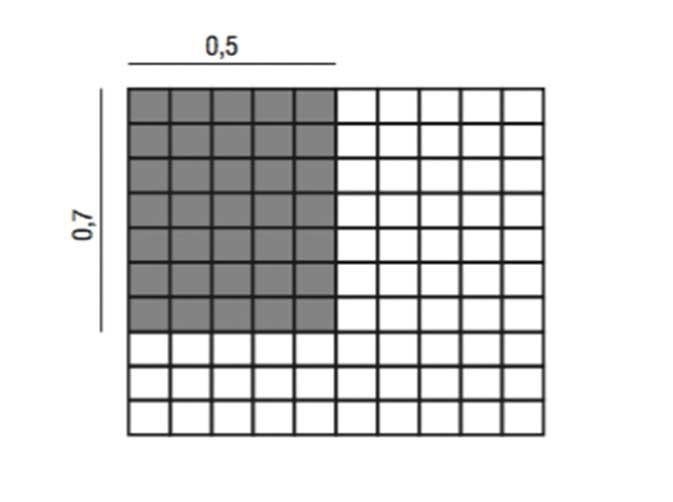 """Uma abordagem aos números decimais e suas operações no primeiro ciclo. A importância de uma """"eficaz navegação"""" entre representações"""